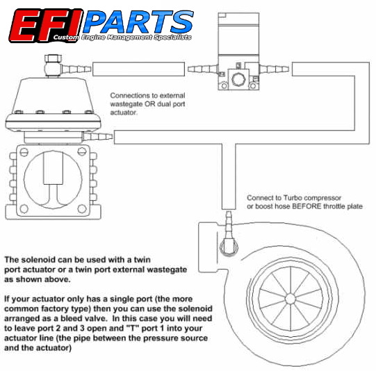 boost control solenoid valve (genuine mac) efi parts co uk AEM Boost Solenoid Wiring Diagram typical installation